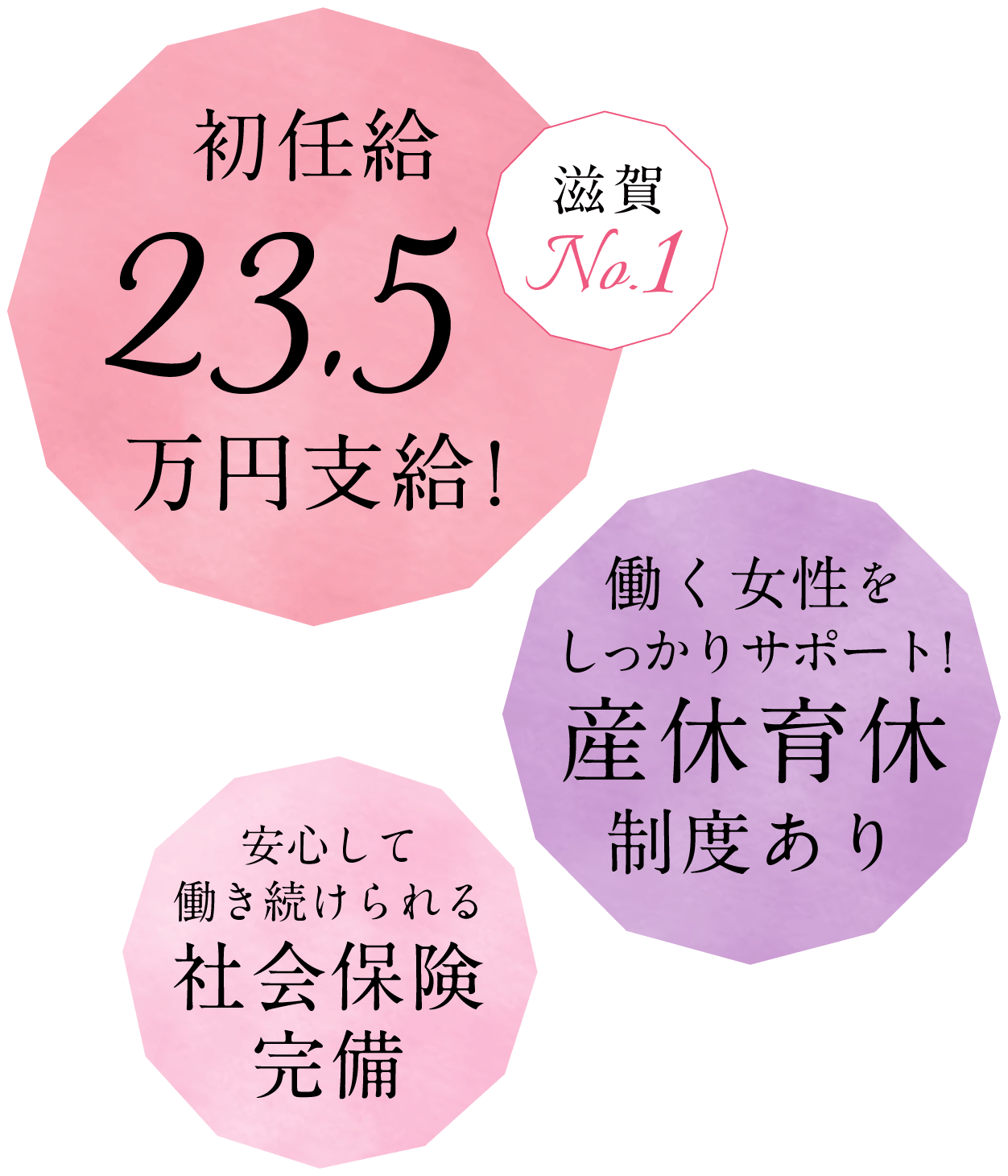 初任給23.5万円支給 社会保険完備 産休育休制度あり